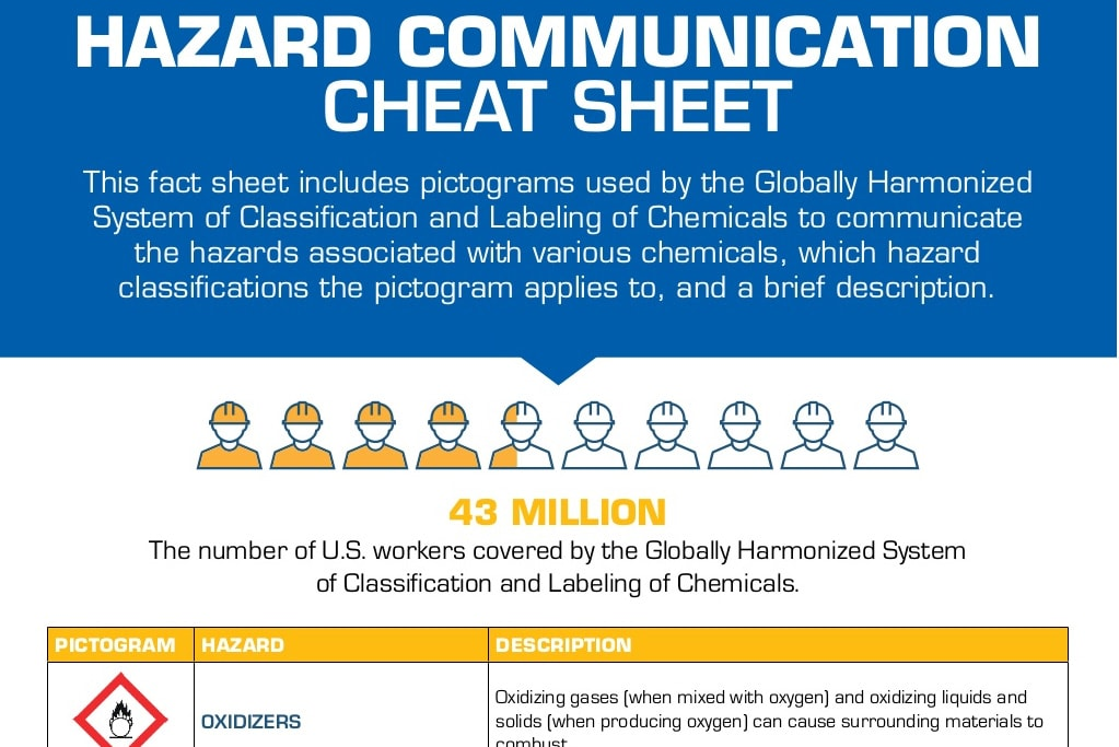 A cheat sheet for hazardous chemical labeling