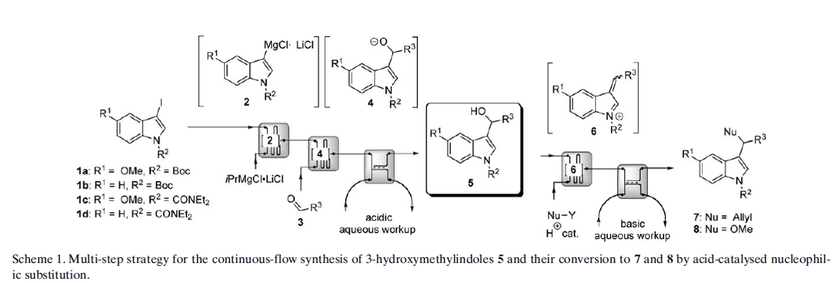 3-Hydroxymethylindoles synthesis by O'Shea et al.