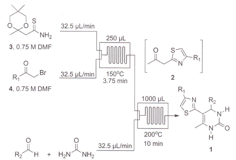 An example of multistep continuous flow synthesis of 5-(Thiazol-2-yl)-3,4-Dihydropyrimidin-2(1H)-ones
