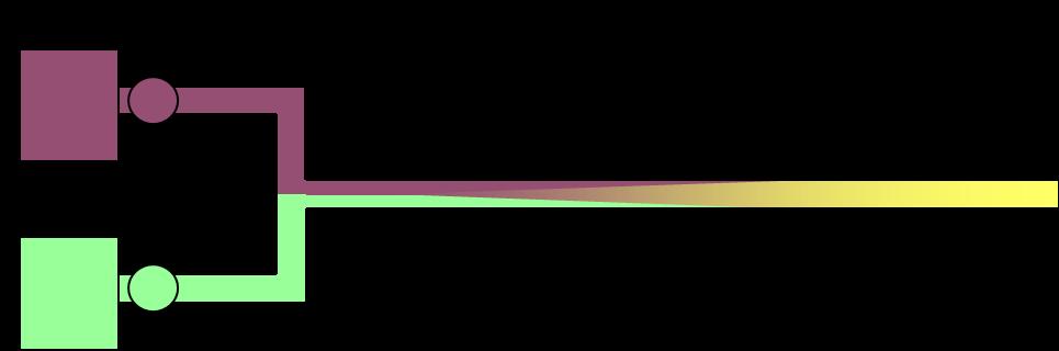 Flow chemistry pump diagram - Syrris