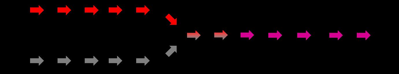 Flow chemistry chip flow - Syrris