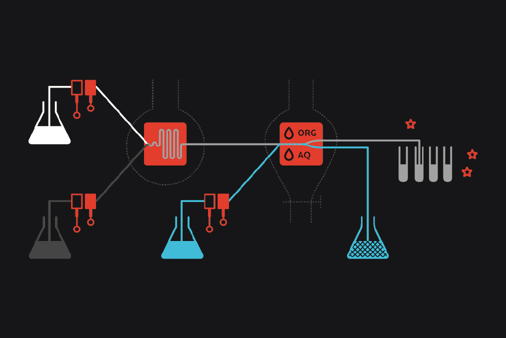 2019 flow chemistry predictions: the rise of the machines